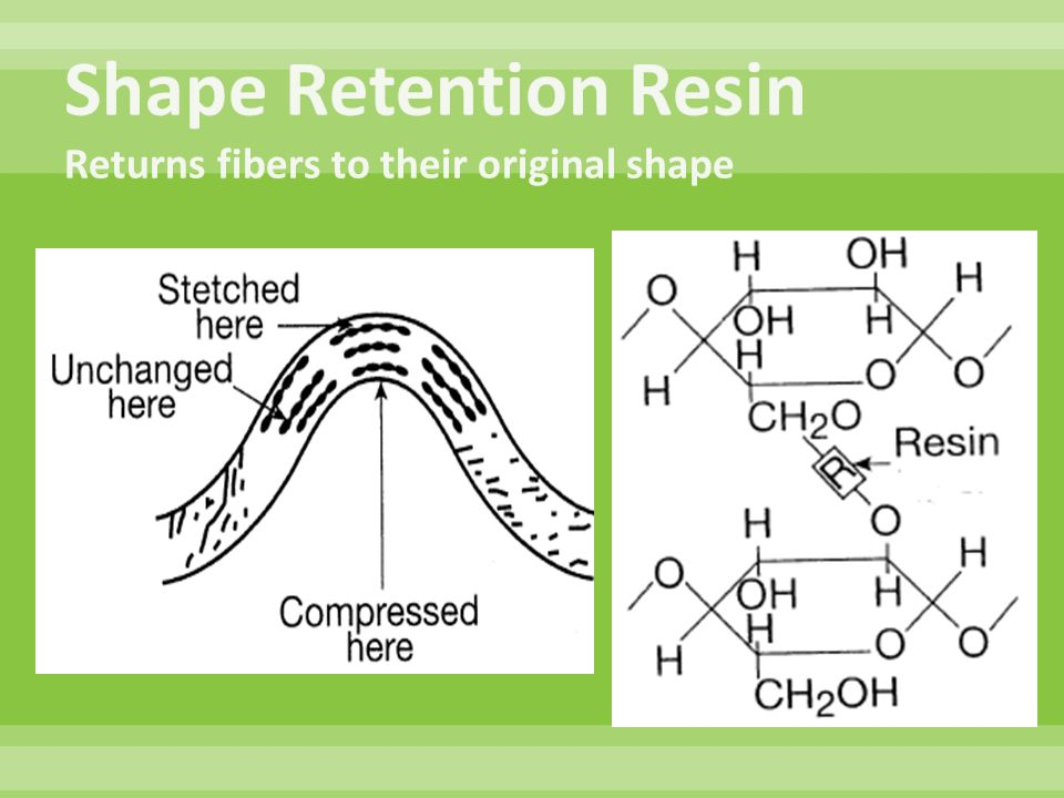Shape Retention Resin Returns fibers to their original shape