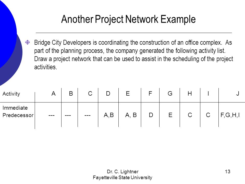 Another Project Network Example
