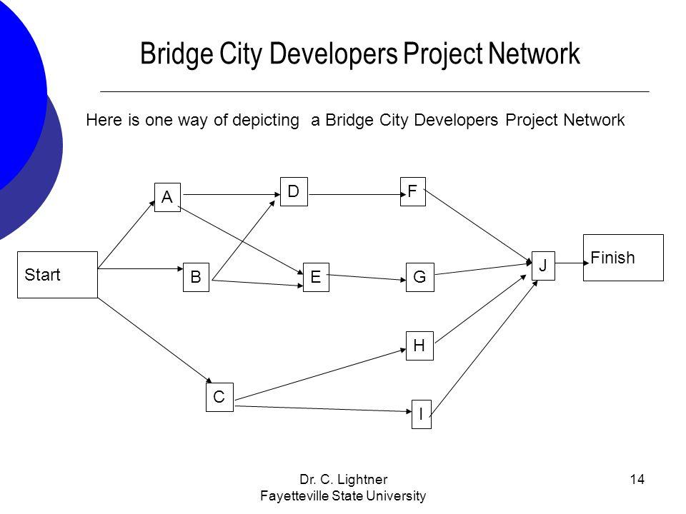 Bridge City Developers Project Network