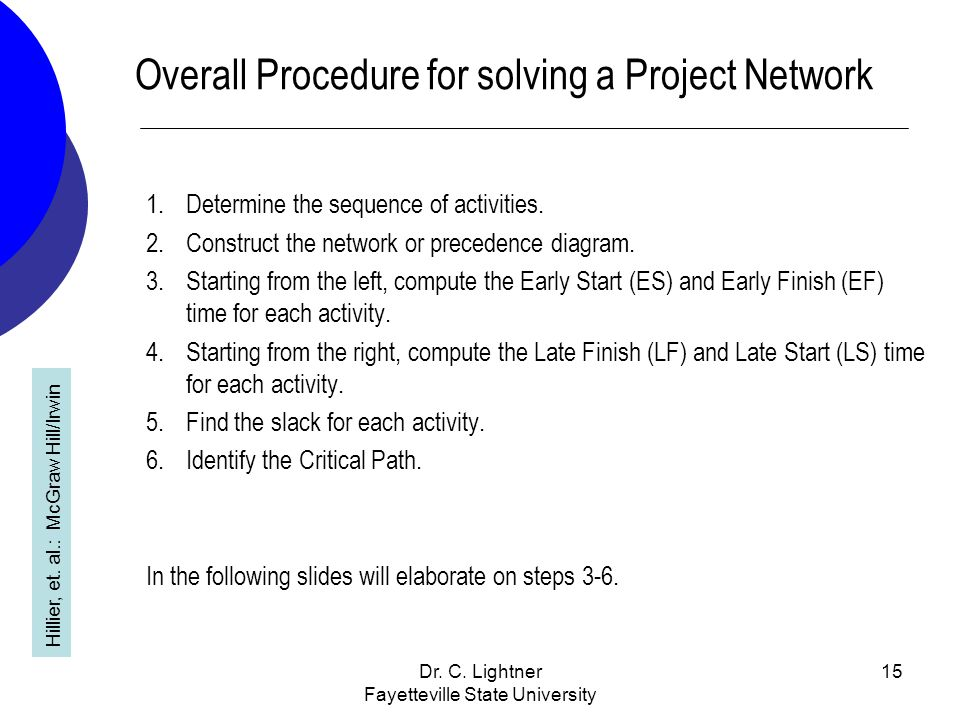 Overall Procedure for solving a Project Network