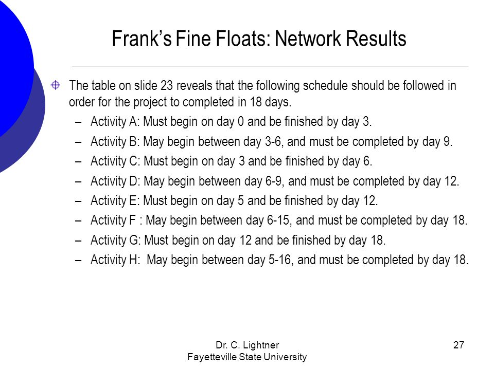Frank's Fine Floats: Network Results
