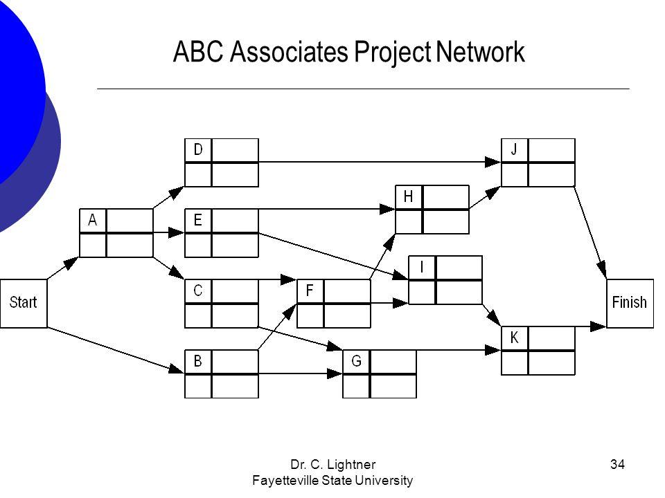 ABC Associates Project Network