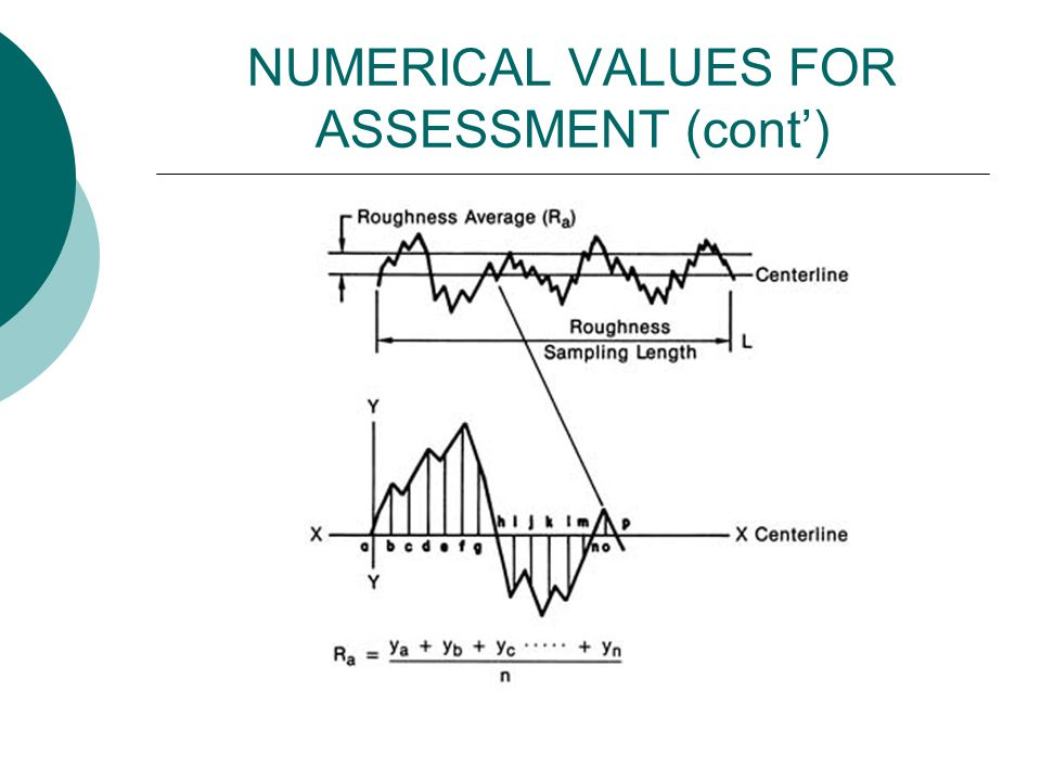 NUMERICAL VALUES FOR ASSESSMENT (cont')