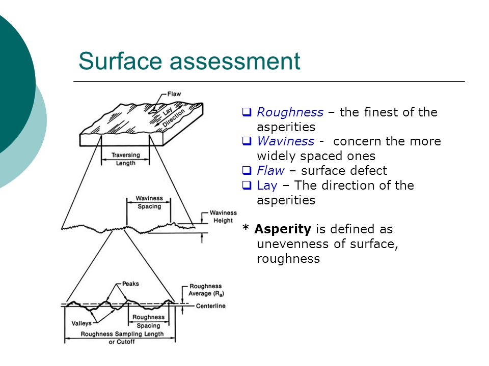 Surface assessment Roughness – the finest of the asperities