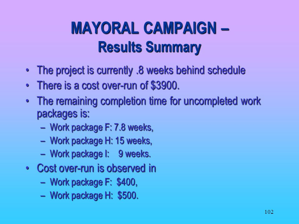 MAYORAL CAMPAIGN – Results Summary