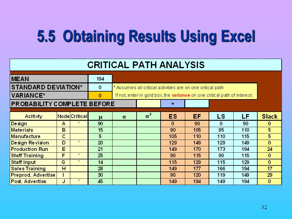 5.5 Obtaining Results Using Excel