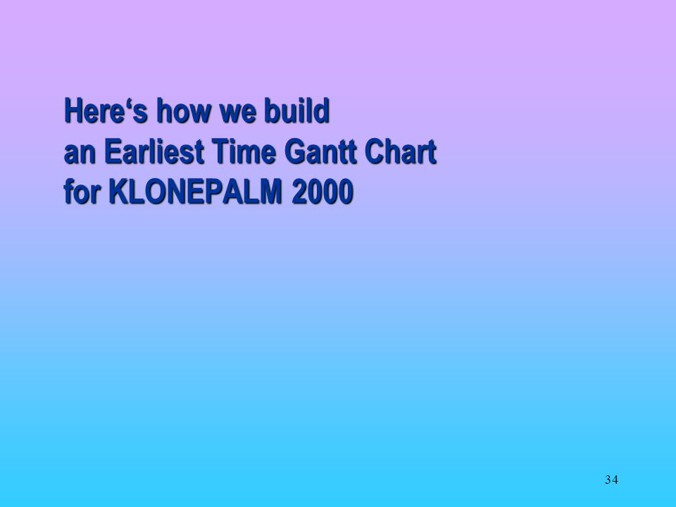 Here's how we build an Earliest Time Gantt Chart for KLONEPALM 2000