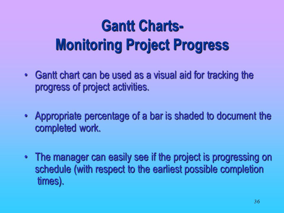 Gantt Charts- Monitoring Project Progress