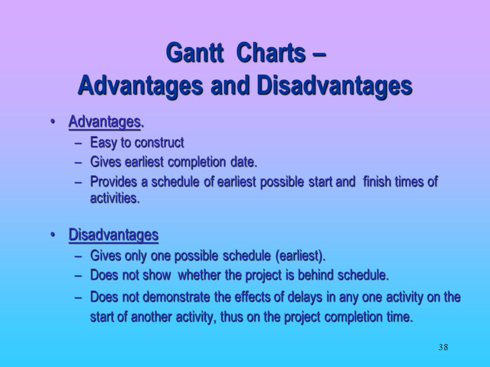 Gantt Charts – Advantages and Disadvantages