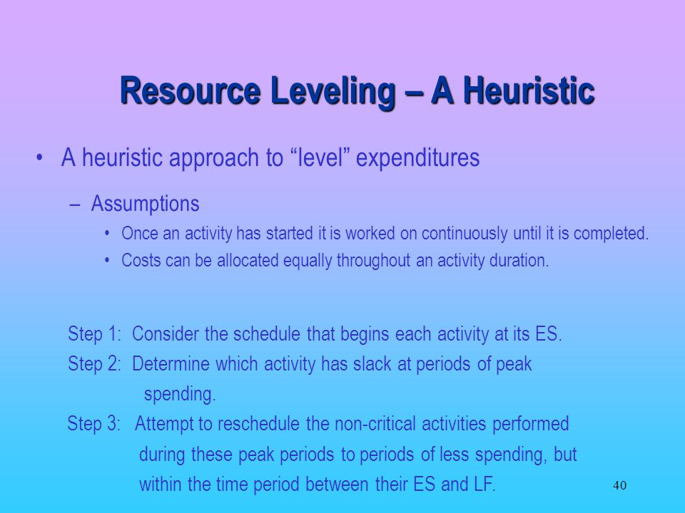 Resource Leveling – A Heuristic