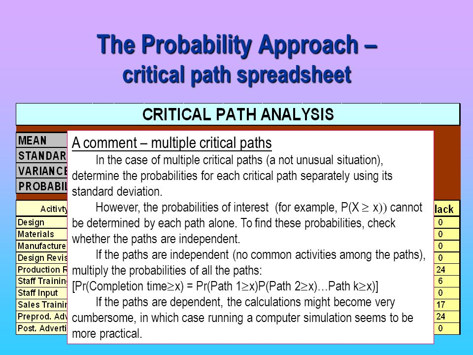 The Probability Approach – critical path spreadsheet