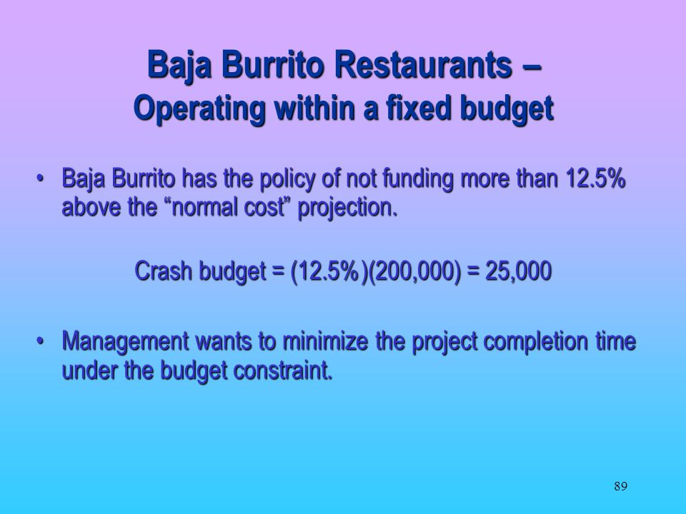 Baja Burrito Restaurants – Operating within a fixed budget
