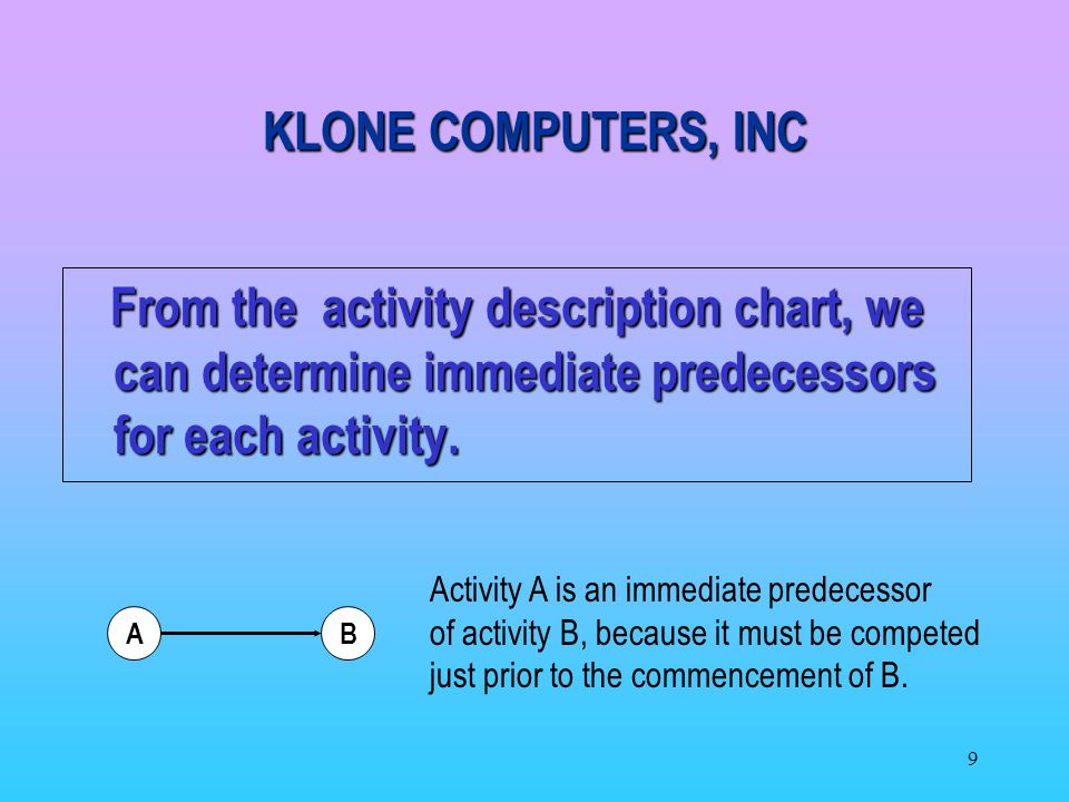 KLONE COMPUTERS, INC From the activity description chart, we can determine immediate predecessors for each activity.