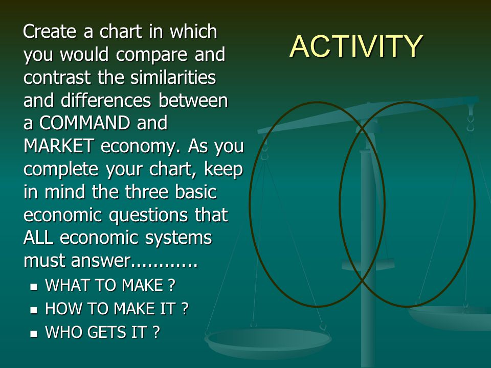 Create a chart in which you would compare and contrast the similarities and differences between a COMMAND and MARKET economy. As you complete your chart, keep in mind the three basic economic questions that ALL economic systems must answer