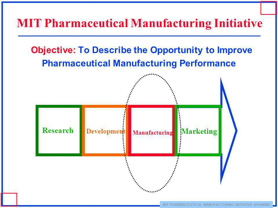 MIT Pharmaceutical Manufacturing Initiative