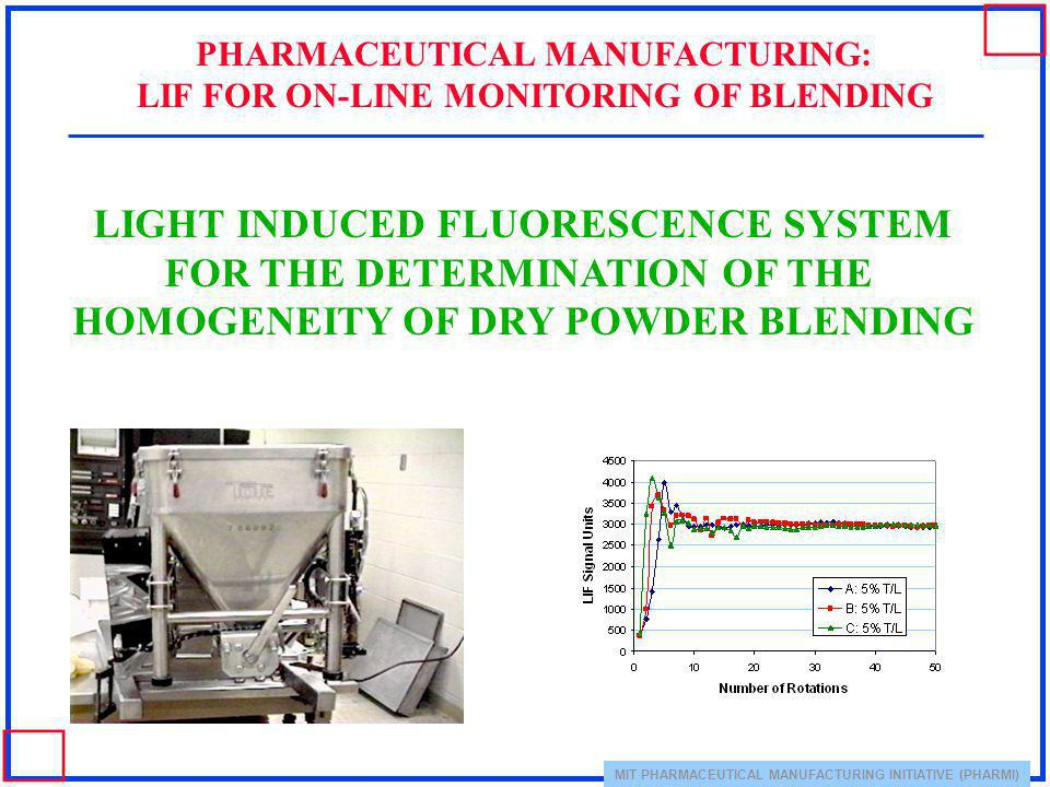 LIGHT INDUCED FLUORESCENCE SYSTEM FOR THE DETERMINATION OF THE