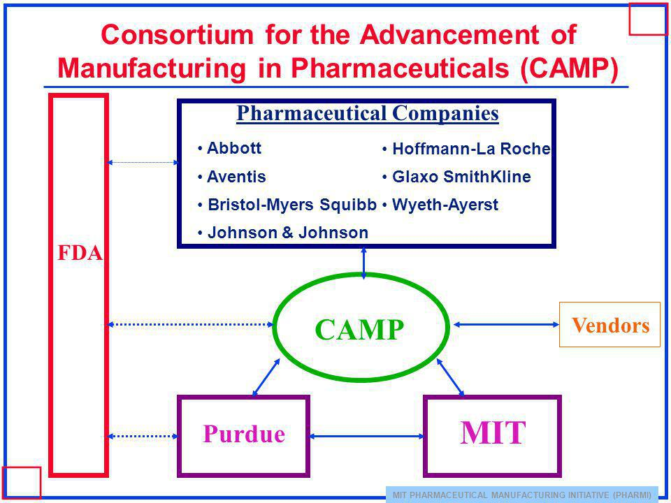 Consortium for the Advancement of Manufacturing in Pharmaceuticals (CAMP)