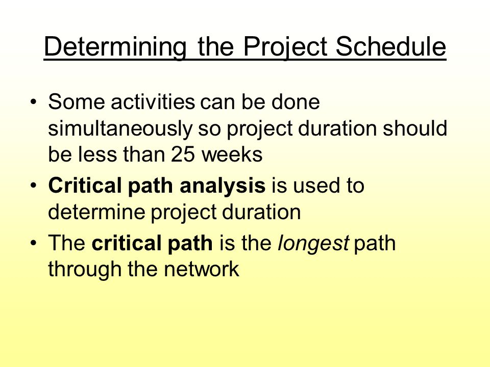 Determining the Project Schedule