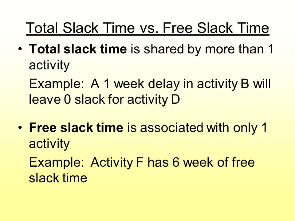 Total Slack Time vs. Free Slack Time