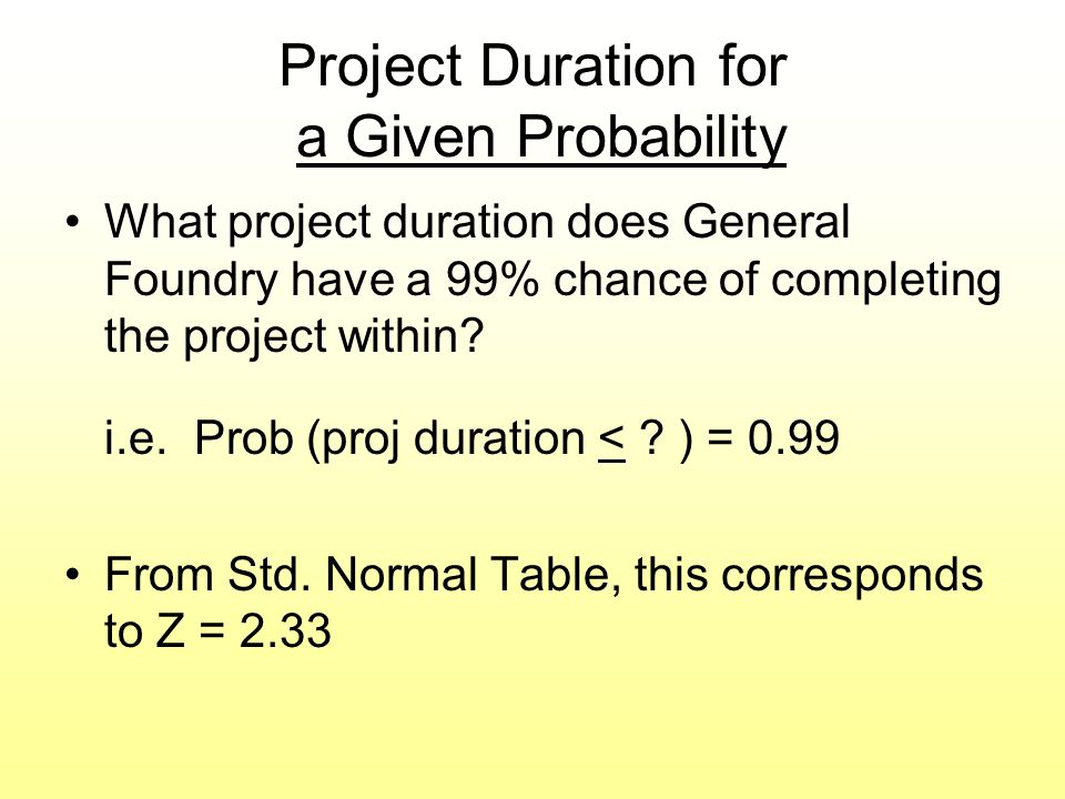 Project Duration for a Given Probability