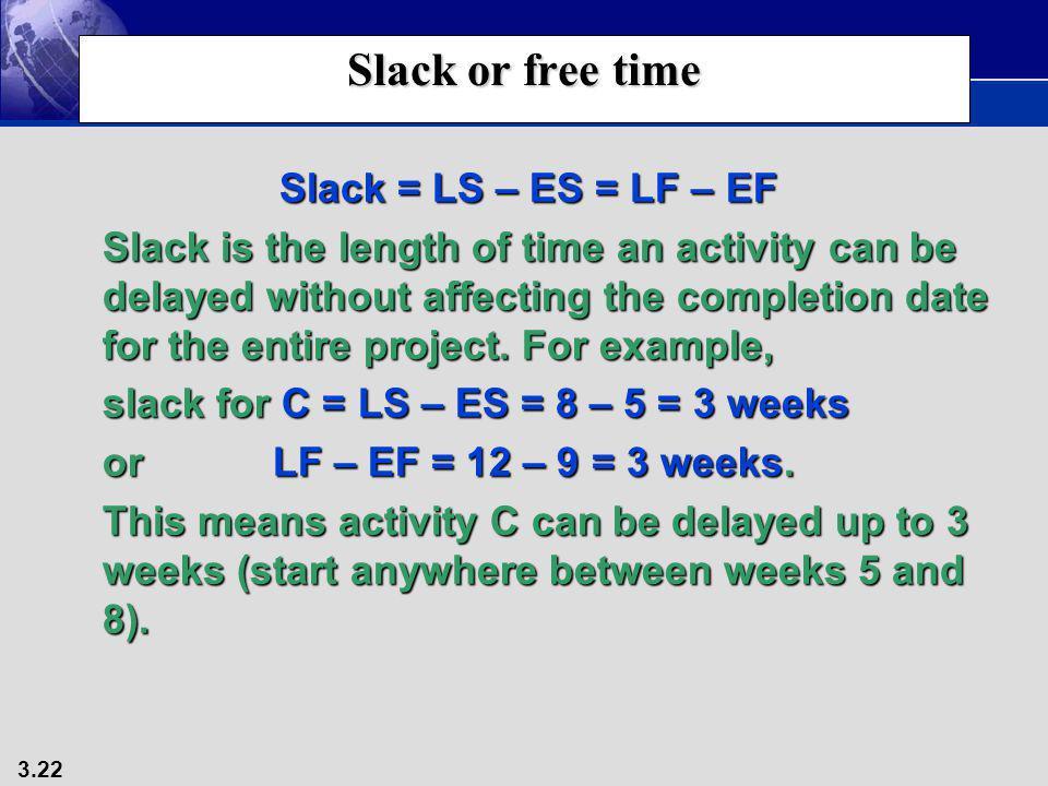 Slack or free time Slack = LS – ES = LF – EF