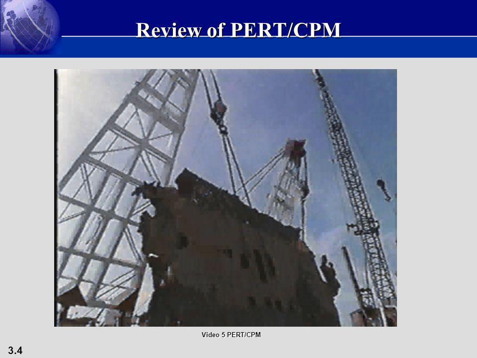 Review of PERT/CPM Video 5 PERT/CPM