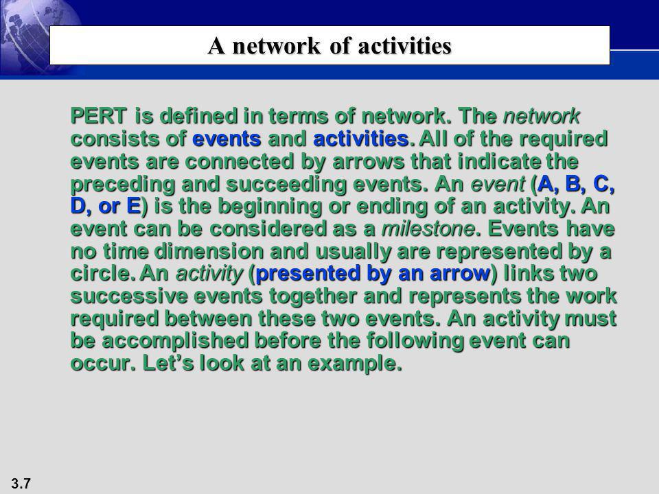 A network of activities