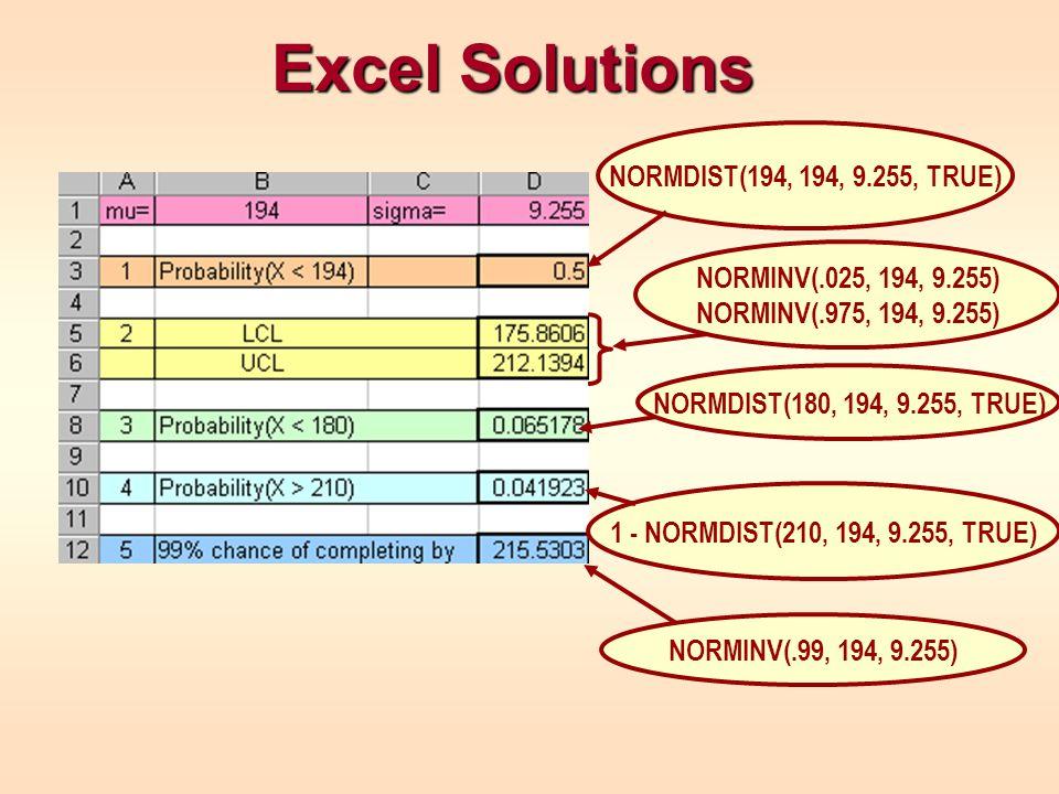 Excel Solutions NORMDIST(194, 194, 9.255, TRUE)