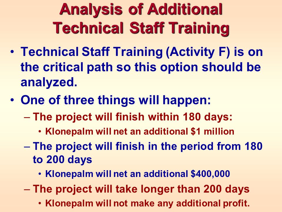 Analysis of Additional Technical Staff Training