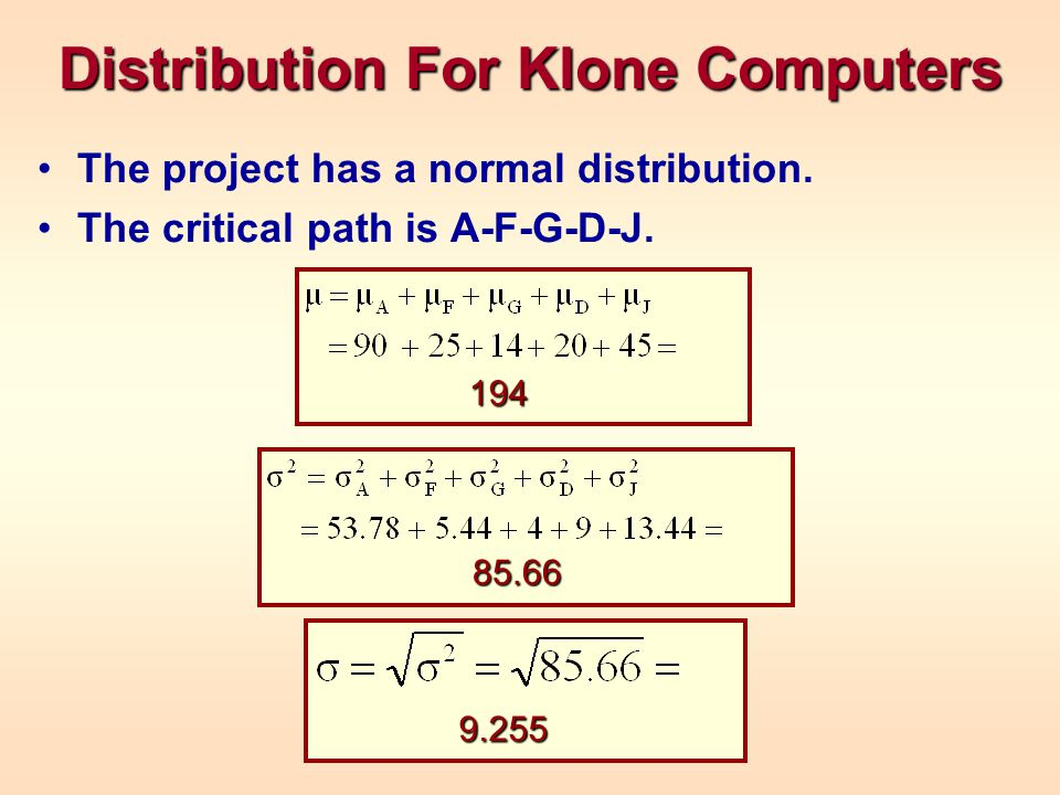 Distribution For Klone Computers