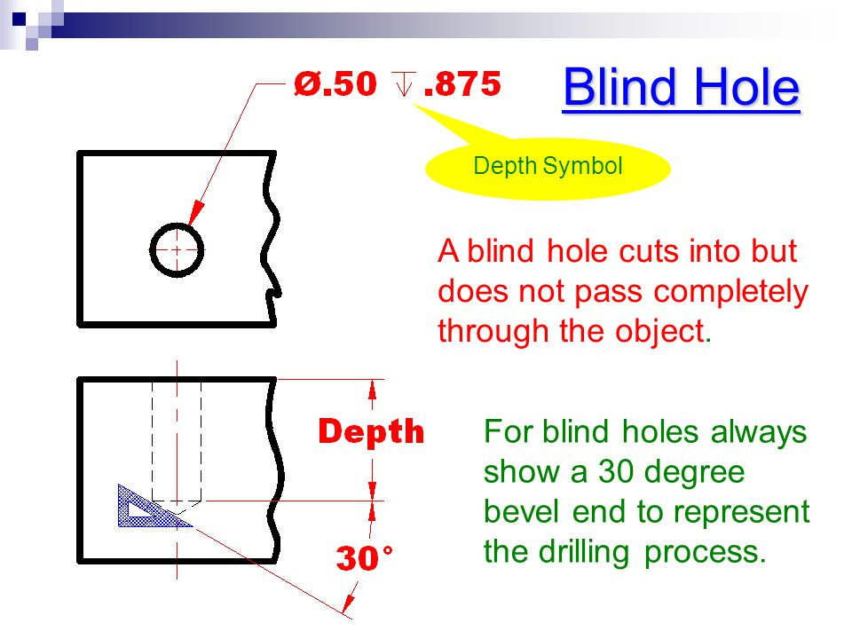 Blind Hole Depth Symbol. A blind hole cuts into but does not pass completely through the object.