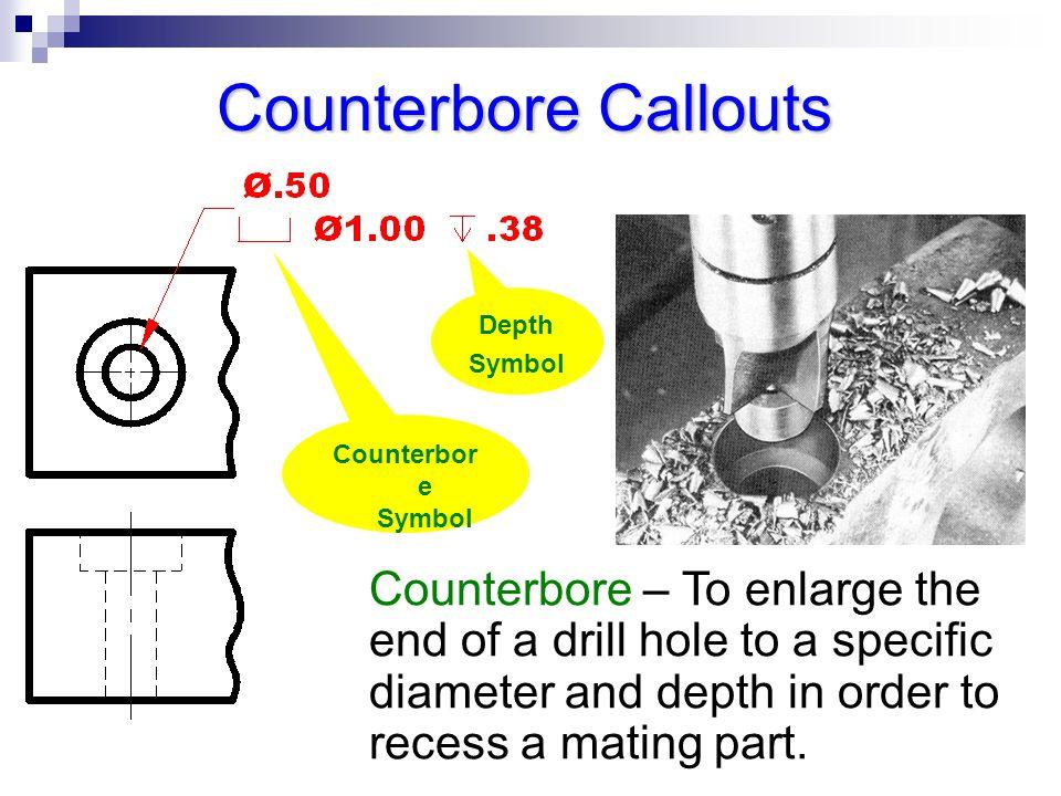 Counterbore Callouts Depth. Symbol. Counterbore Symbol.