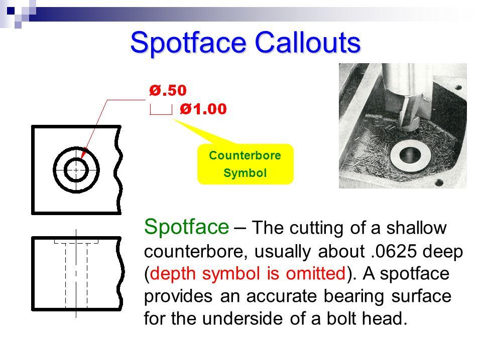 Spotface Callouts Counterbore. Symbol.
