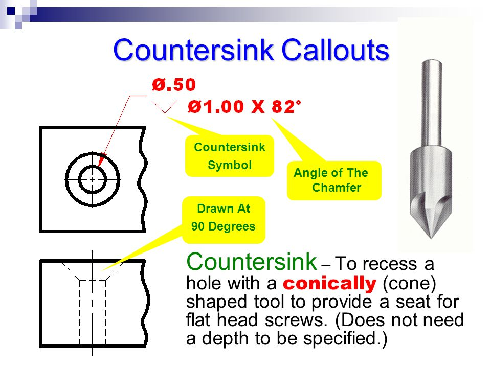 Countersink Callouts Countersink. Symbol. Angle of The Chamfer. Drawn At. 90 Degrees.