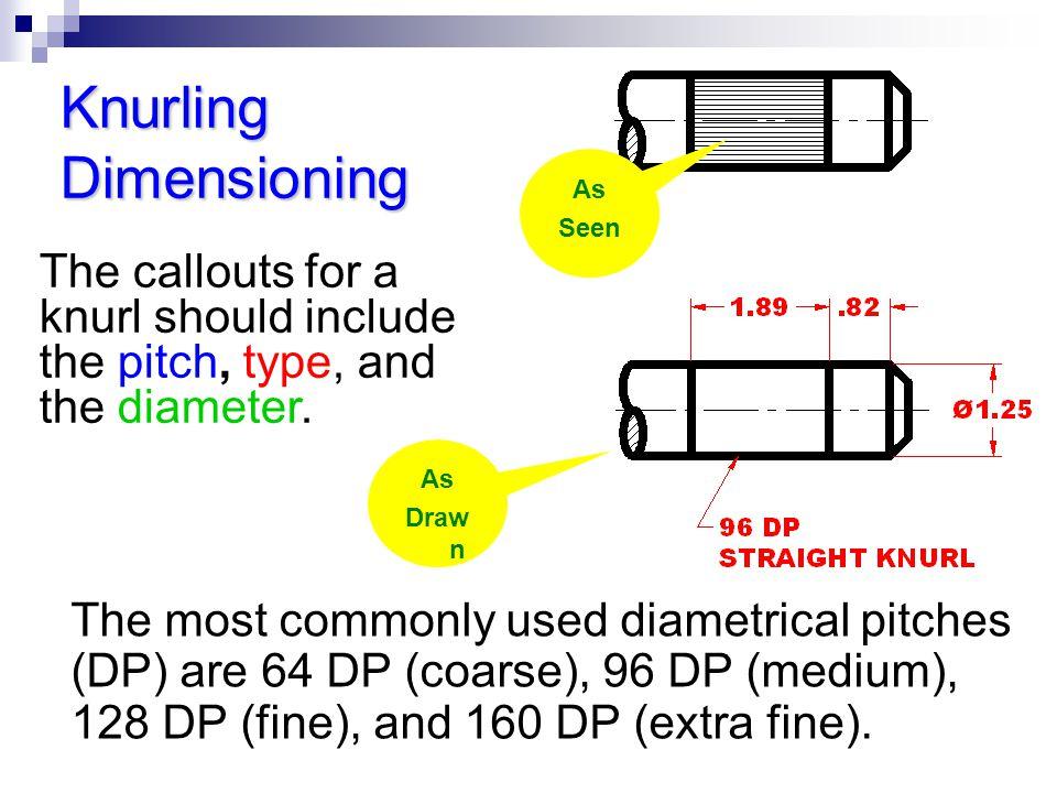 Knurling Dimensioning