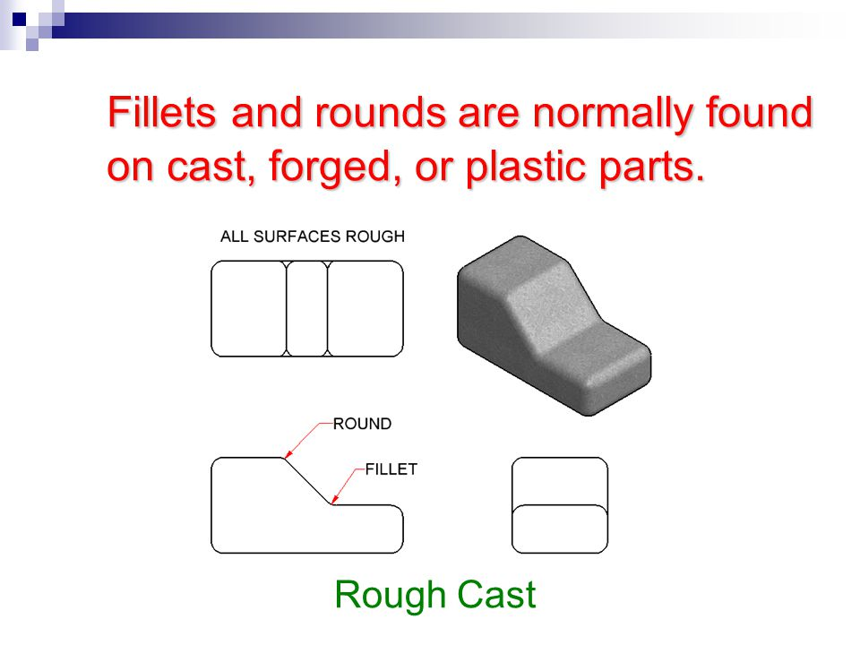 Fillets and rounds are normally found on cast, forged, or plastic parts.