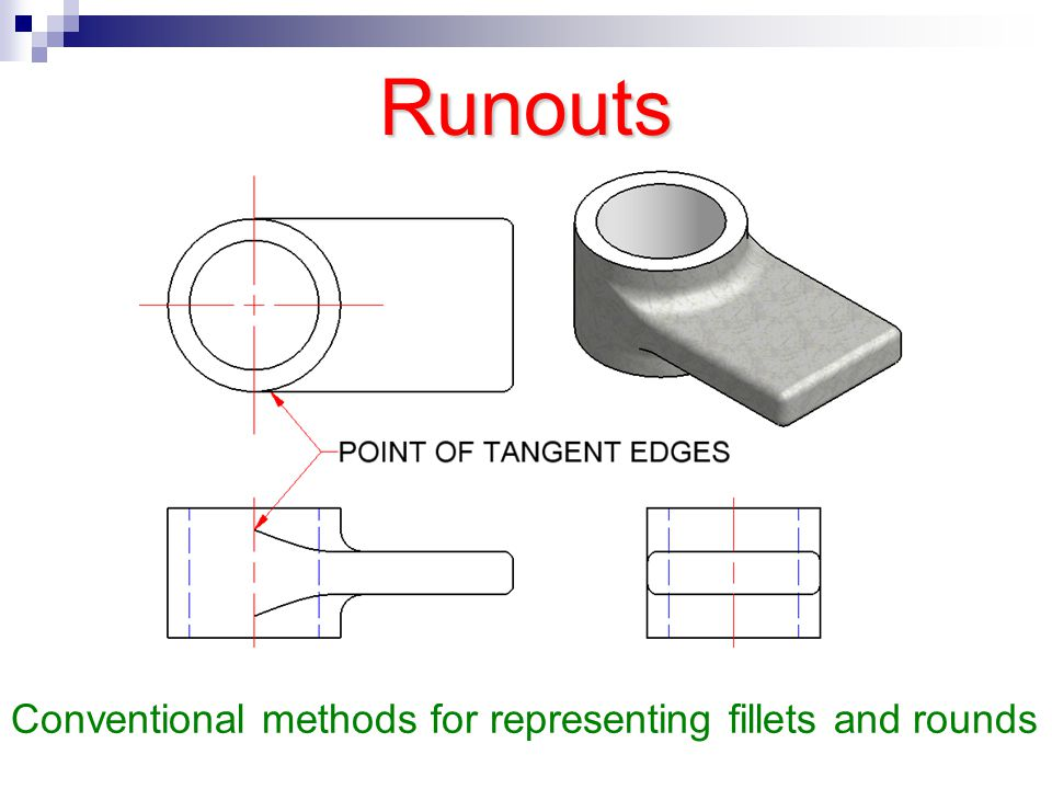 Runouts Conventional methods for representing fillets and rounds