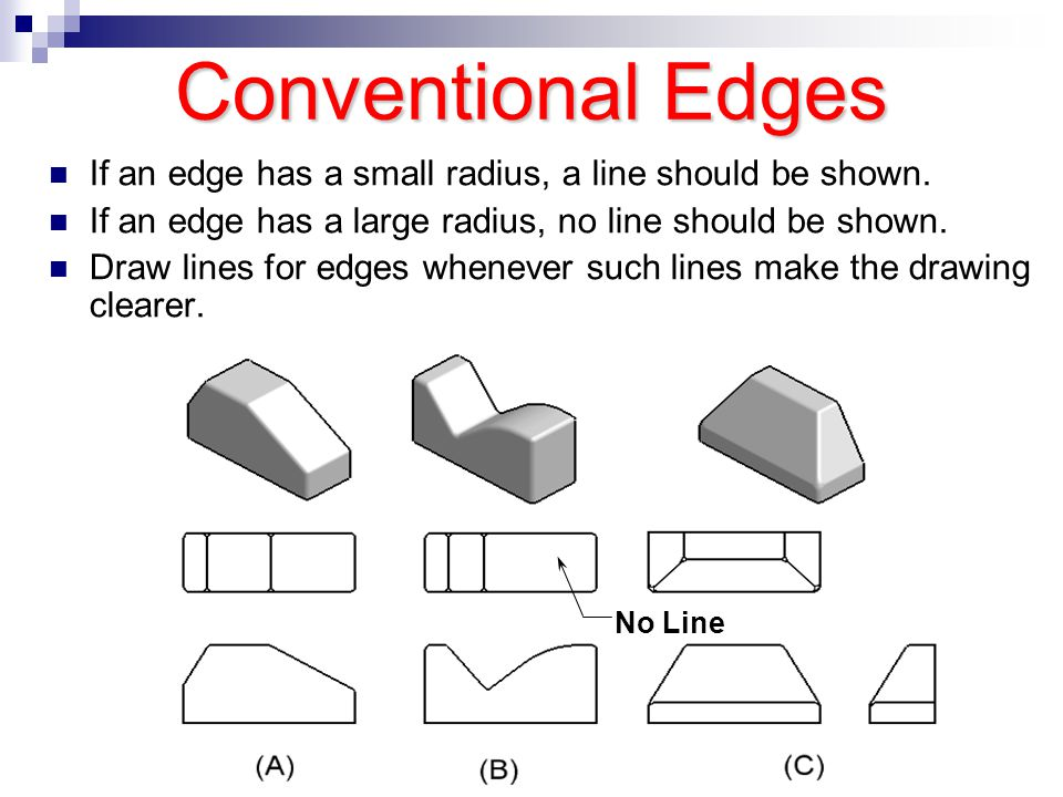 Conventional Edges If an edge has a small radius, a line should be shown. If an edge has a large radius, no line should be shown.