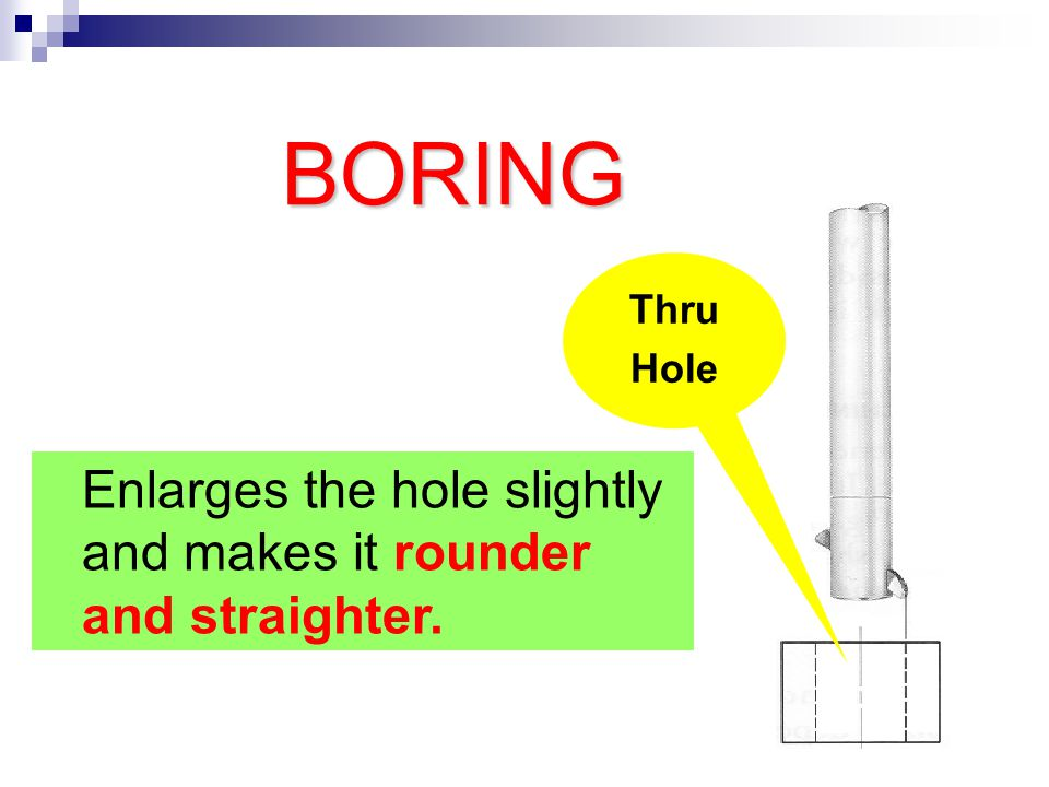 BORING Enlarges the hole slightly and makes it rounder and straighter.
