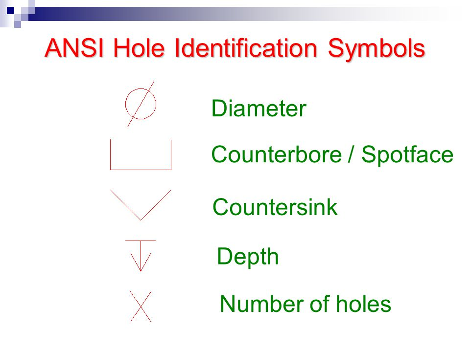 ANSI Hole Identification Symbols
