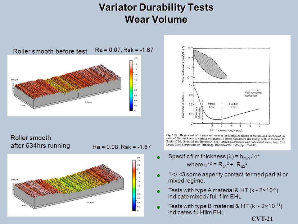 Variator Durability Tests Wear Volume
