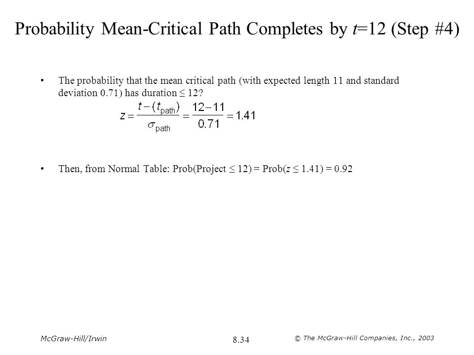 Probability Mean-Critical Path Completes by t=12 (Step #4)
