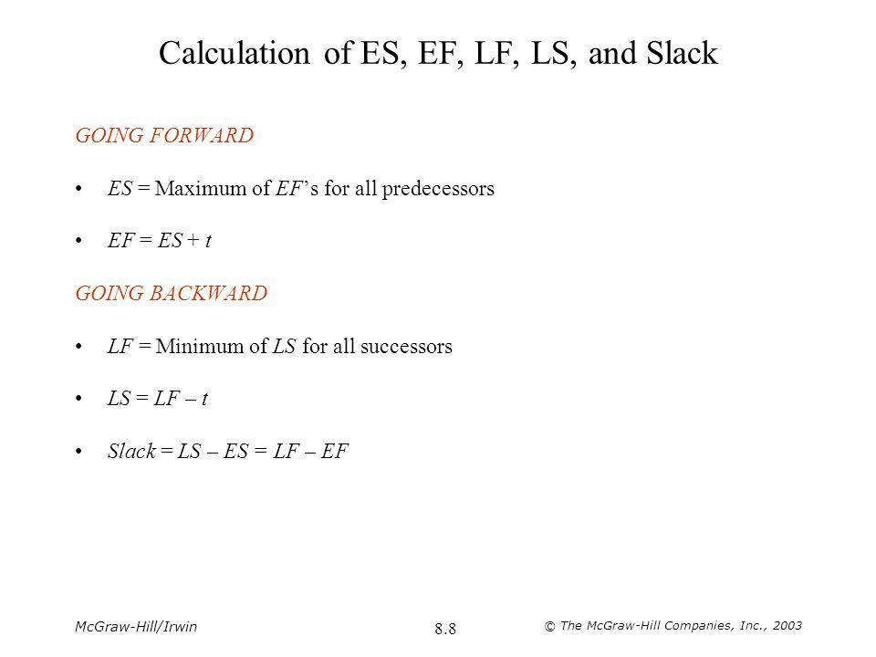 Calculation of ES, EF, LF, LS, and Slack
