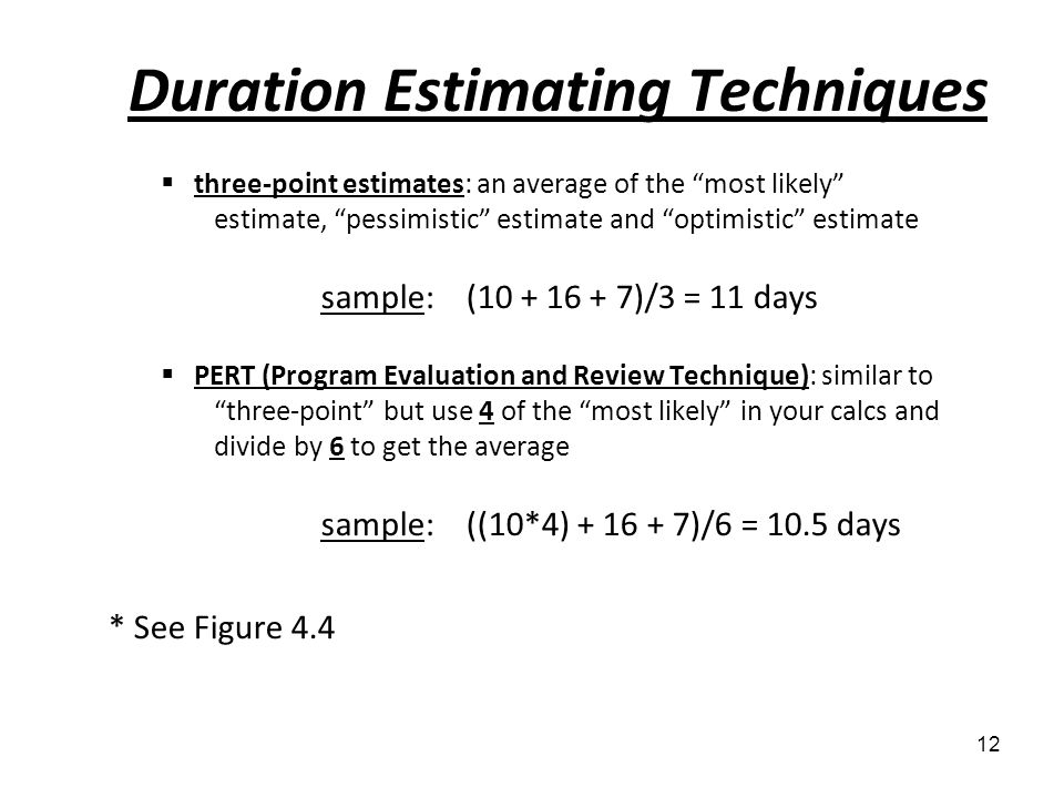 Duration Estimating Techniques