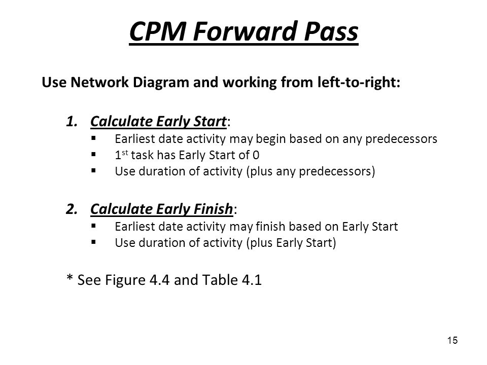CPM Forward Pass Use Network Diagram and working from left-to-right: