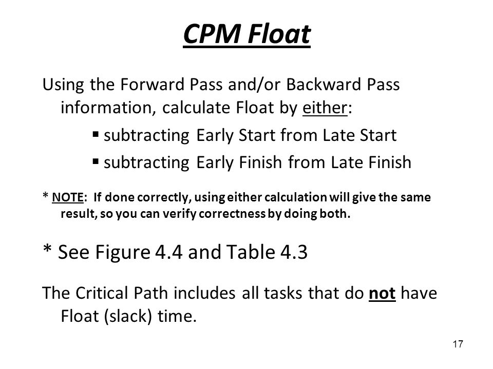 CPM Float * See Figure 4.4 and Table 4.3