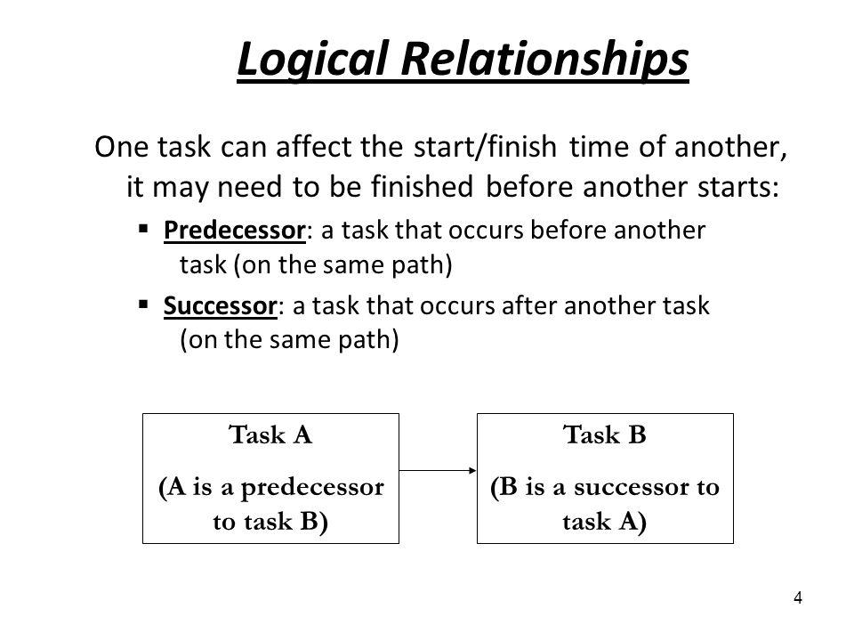 Logical Relationships