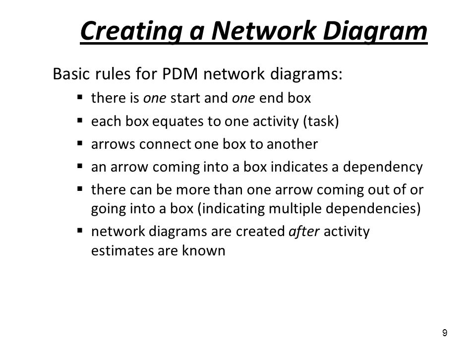Creating a Network Diagram