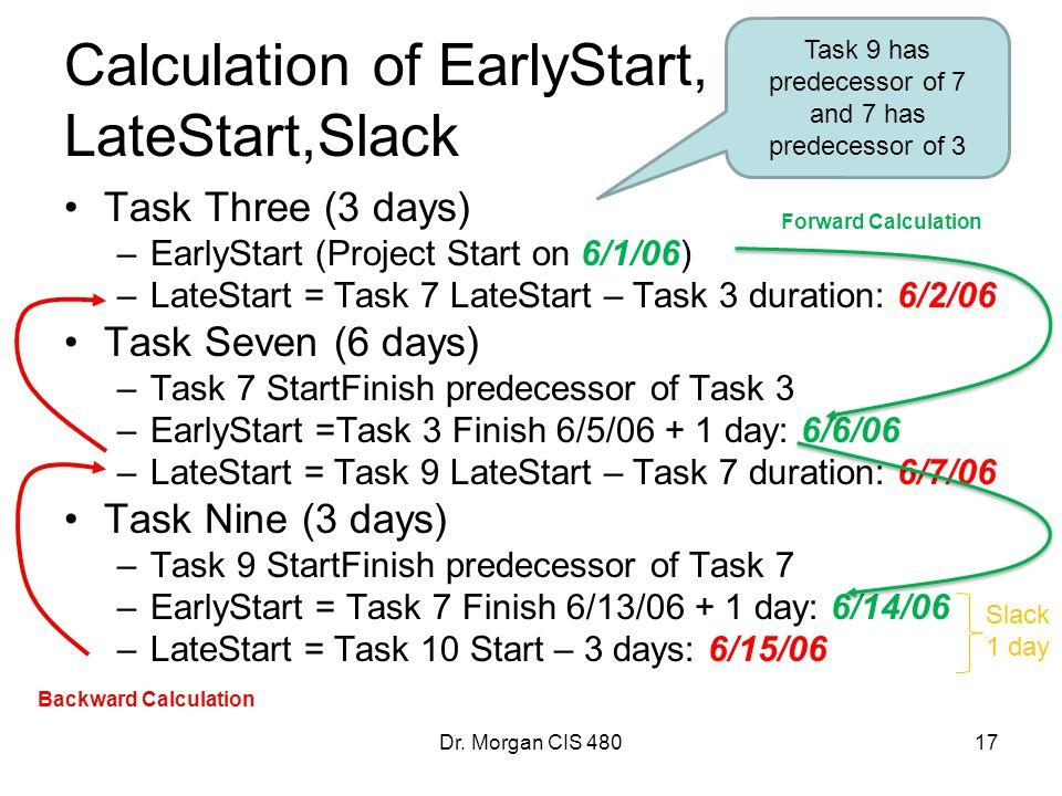 Calculation of EarlyStart, LateStart,Slack
