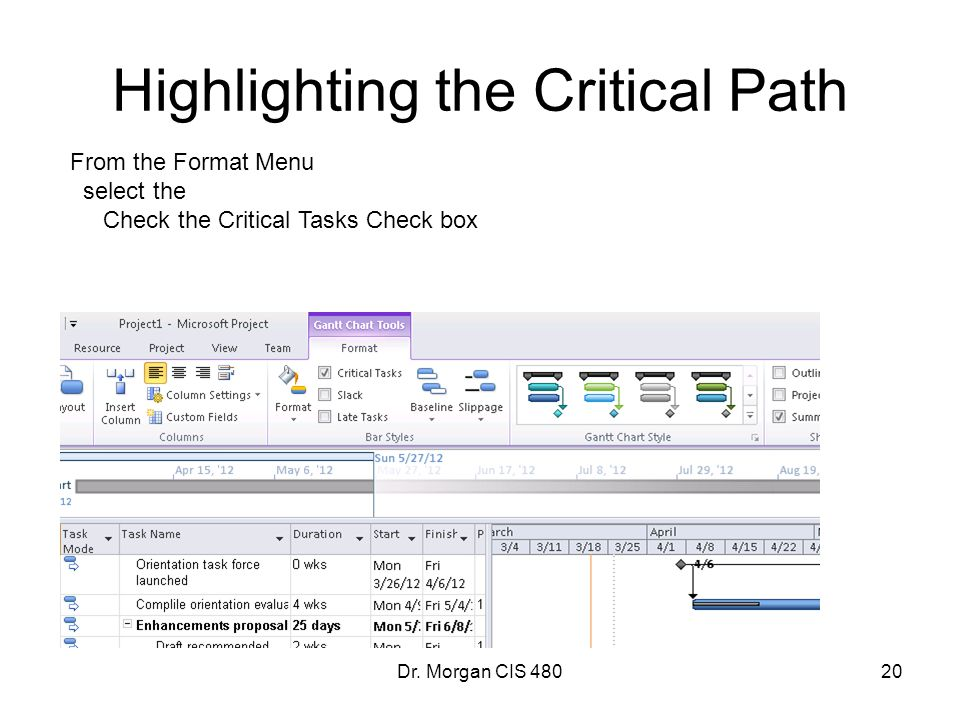 Highlighting the Critical Path